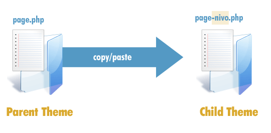 copy-template-file